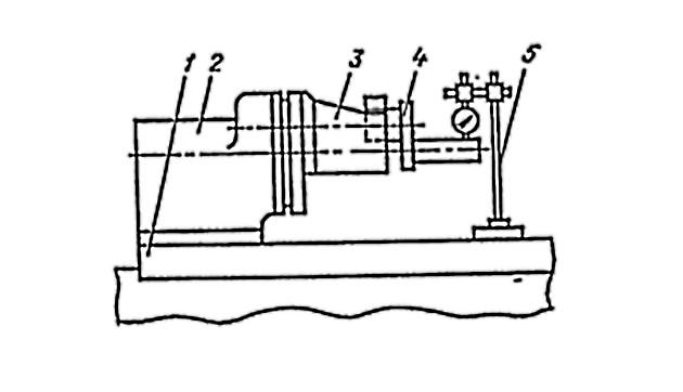 Схема проверки выставки патрона-центросместителя