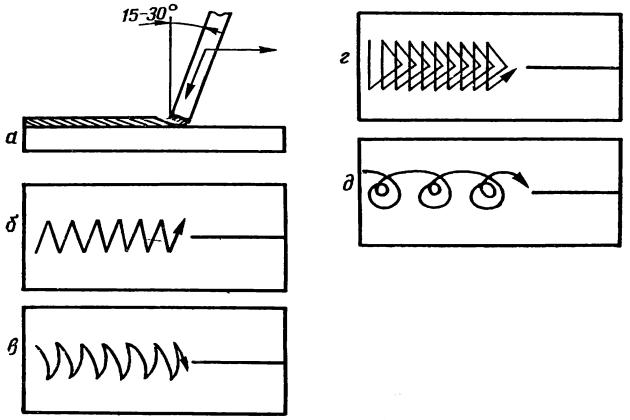 Перемещение электрода