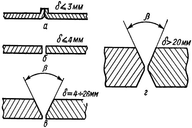 Подготовка кромок сварных швов
