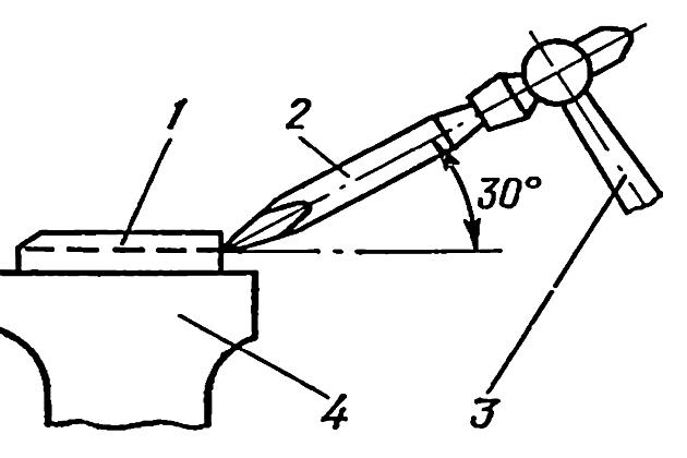 Расположение инструментов при рубке