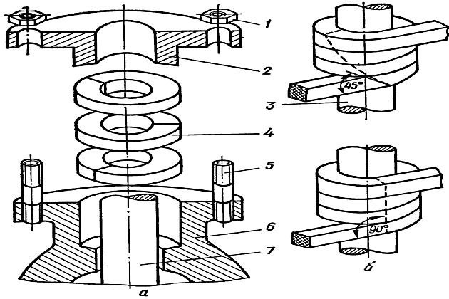 Ремонт сальниковых уплотнений